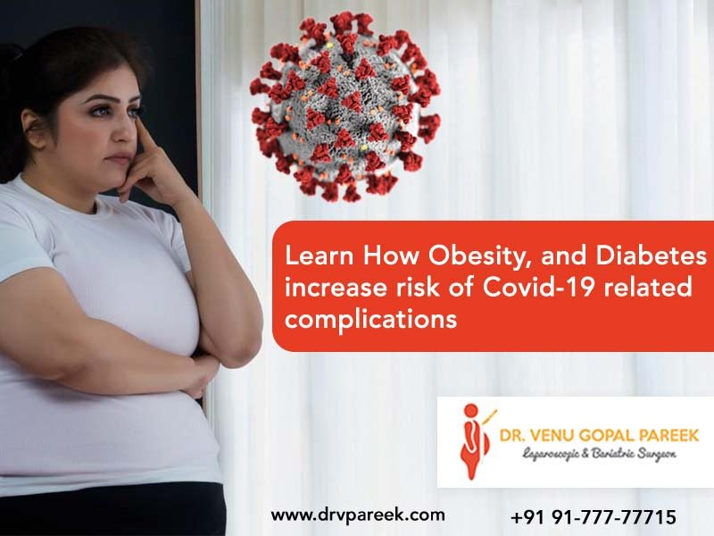 Contact Dr. Venugopal Pareek, Bariatric Surgery Specialists in Hyderabad for Obesity surgery in Hyderabad